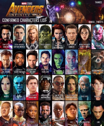 Avengers-Infinity-War-Confirmed-Characters-List[1]