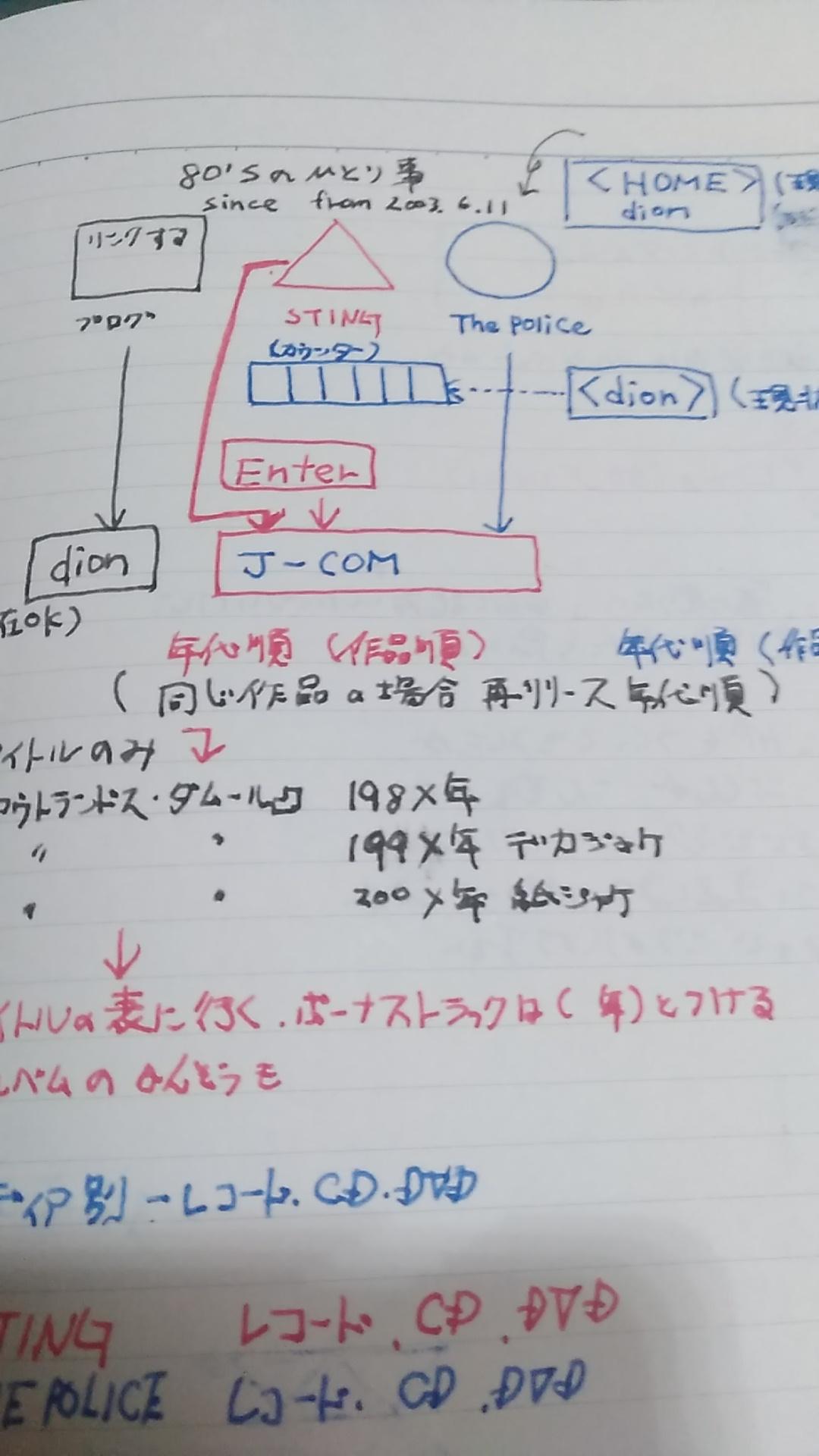 grid01
