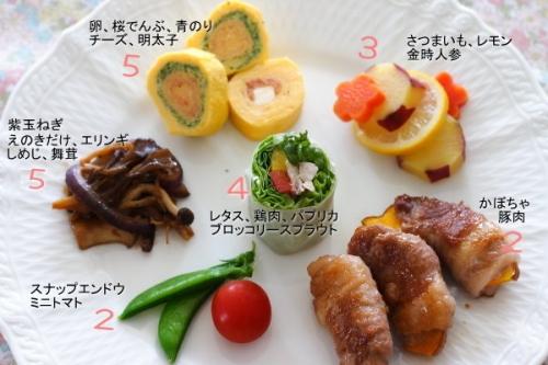 【競馬板】最弱な弁当のおかずは? www www www