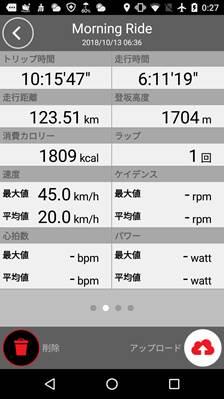 photo_cateyecyclecomputa_colnago_arakawasaiko_1013_1_2018_1013.jpg