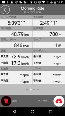 ノースシェアサイクリング