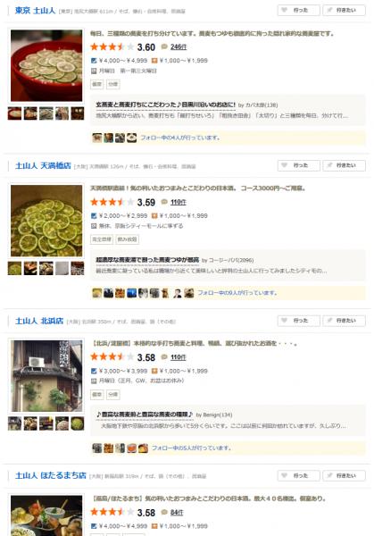 和食 縁 蕎麦切り (2)