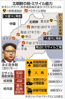 20180423北朝鮮