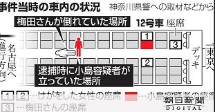 20180615新幹線無差別殺人