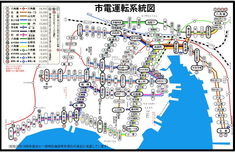 S35市電路線図