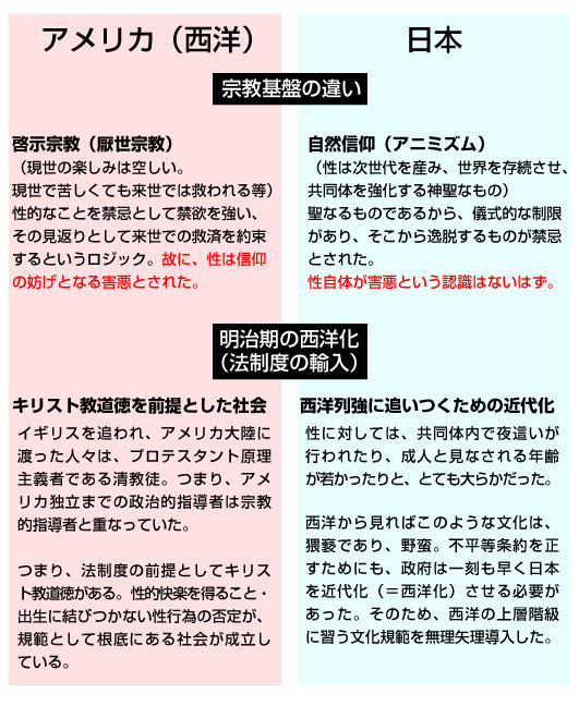 日本に性表現を忌避する文化が導入された経緯