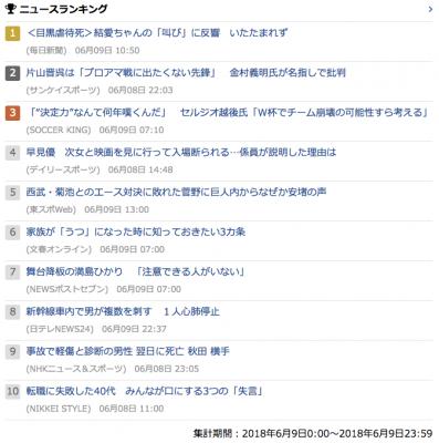 2018_0609_土_gooニュースランキング