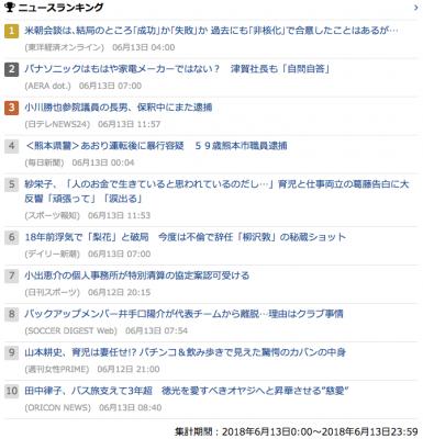 2018_0613_水_gooニュースランキング