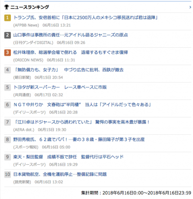 2018_0616_土_gooニュースランキング