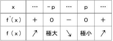 2018大阪市大02