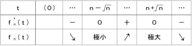 2018大阪府大02