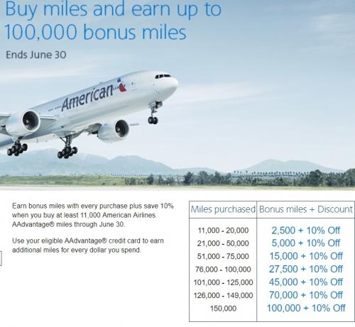 アメリカン航空のAAdvantageでマイル購入最大10万ボーナス_ 10%OFF1