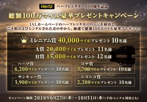 JAL ハーツレンタカー総額100万マイル豪華プレゼントキャンペーン