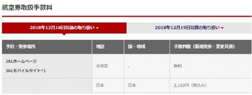 JAL 国際線特典航空券 航空券取扱手数料の変更