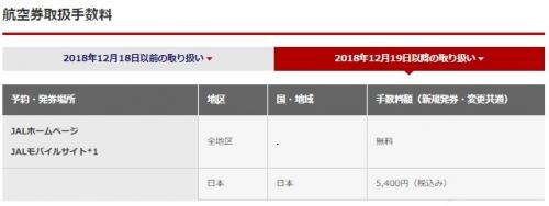 JAL 国際線特典航空券 航空券取扱手数料の変更1
