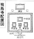 飛鳥寺配置図