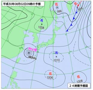 8月2日(木)9時の予想天気図