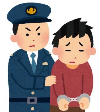 逮捕された容疑者(いらすとや)