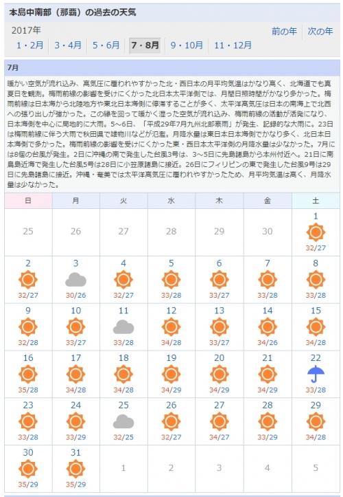 本島中南部(那覇)の過去の天気 - 2017年7月 - Yahoo!天気・災害