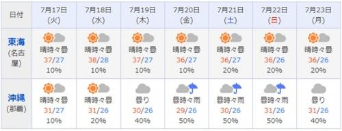 沖縄天気予報2