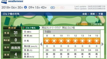 房総0701天気
