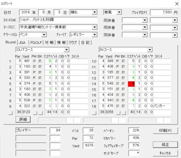 20180803中央道晴ケ峰