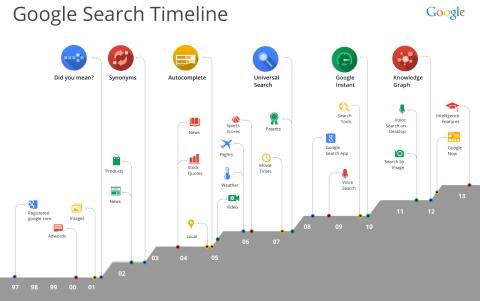 googl_data2
