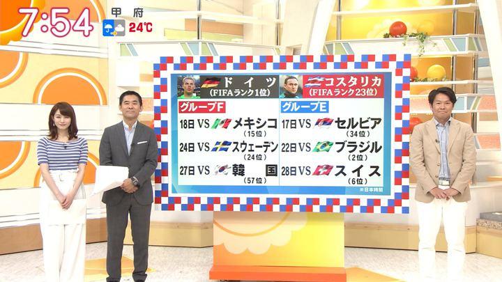 2018年06月11日新井恵理那の画像32枚目