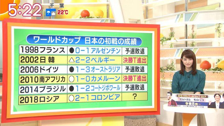 2018年06月20日新井恵理那の画像08枚目