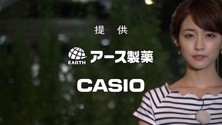 2018年07月28日新井恵理那の画像08枚目