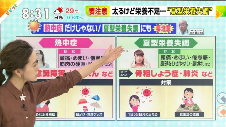 2018年07月18日古谷有美の画像02枚目