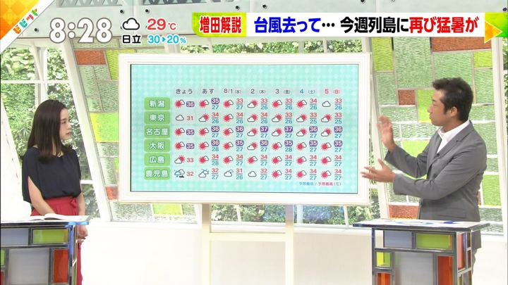 2018年07月30日古谷有美の画像03枚目
