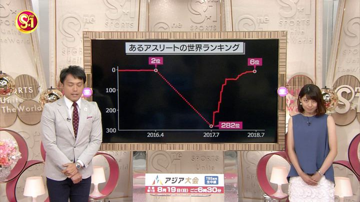 2018年07月15日上村彩子の画像05枚目