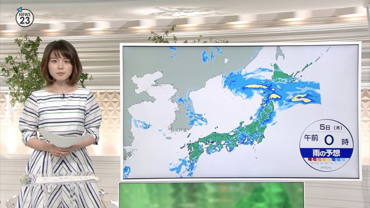 2018年07月04日皆川玲奈の画像06枚目