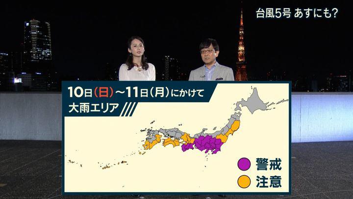 2018年06月07日森川夕貴の画像13枚目