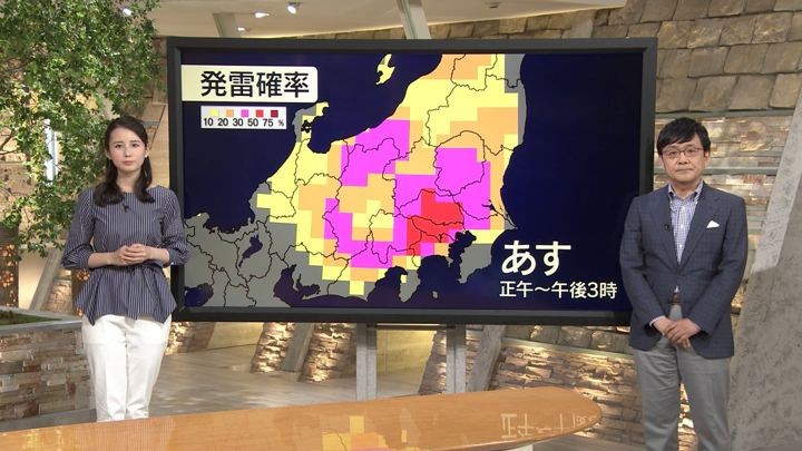 2018年06月11日森川夕貴の画像07枚目