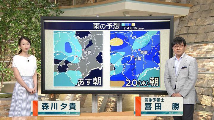 森川夕貴 報道ステーション (2018年06月18日放送 7枚)