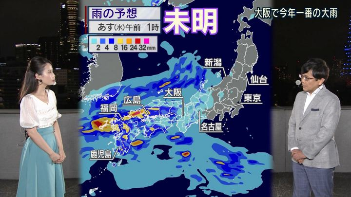 2018年06月19日森川夕貴の画像07枚目
