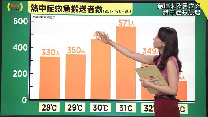 2018年06月24日森川夕貴の画像13枚目