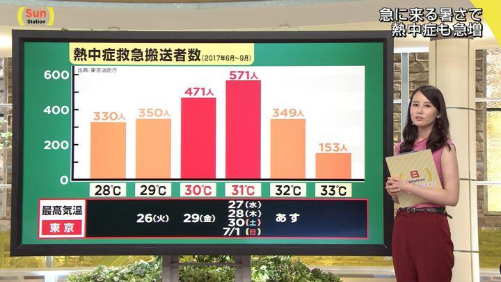 2018年06月24日森川夕貴の画像14枚目