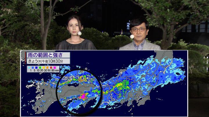 2018年07月05日森川夕貴の画像08枚目