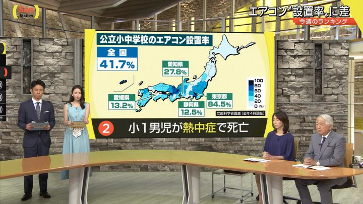 2018年07月22日森川夕貴の画像04枚目