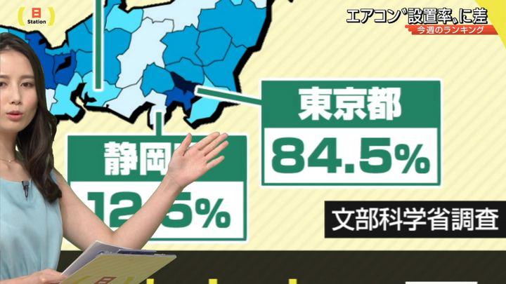 2018年07月22日森川夕貴の画像06枚目