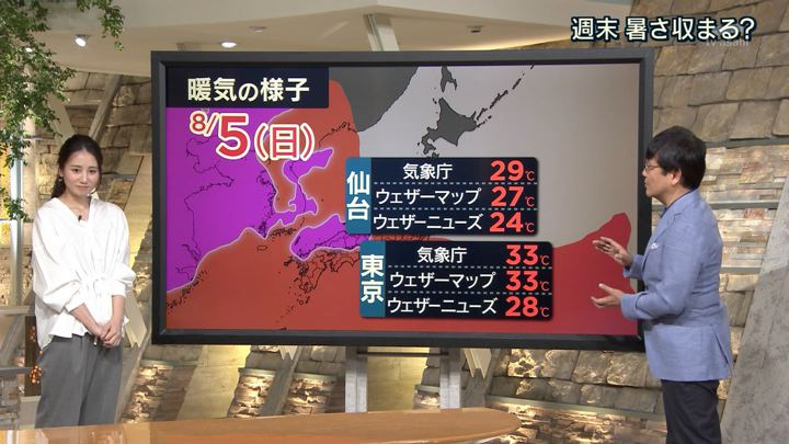 2018年07月31日森川夕貴の画像11枚目