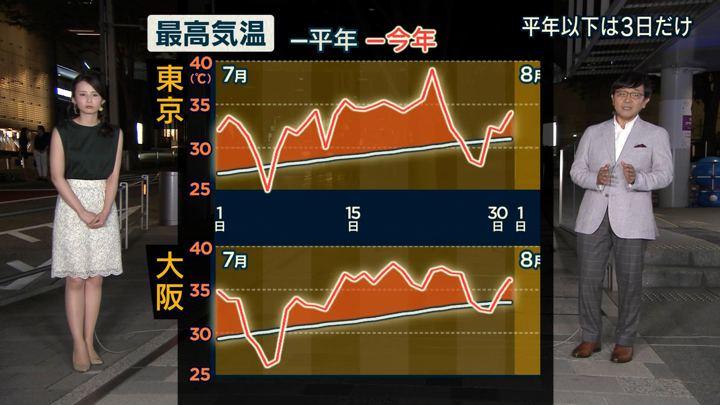 2018年08月01日森川夕貴の画像11枚目