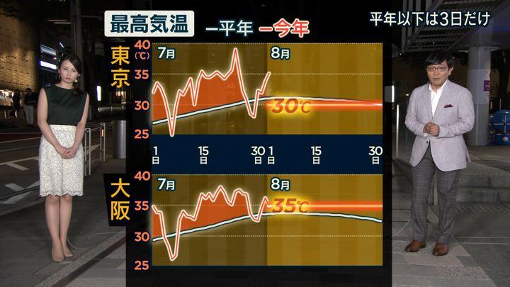 2018年08月01日森川夕貴の画像12枚目
