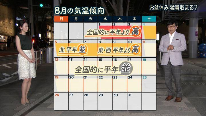 2018年08月01日森川夕貴の画像14枚目