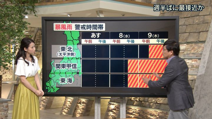 2018年08月06日森川夕貴の画像08枚目