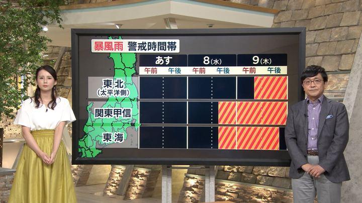 2018年08月06日森川夕貴の画像09枚目