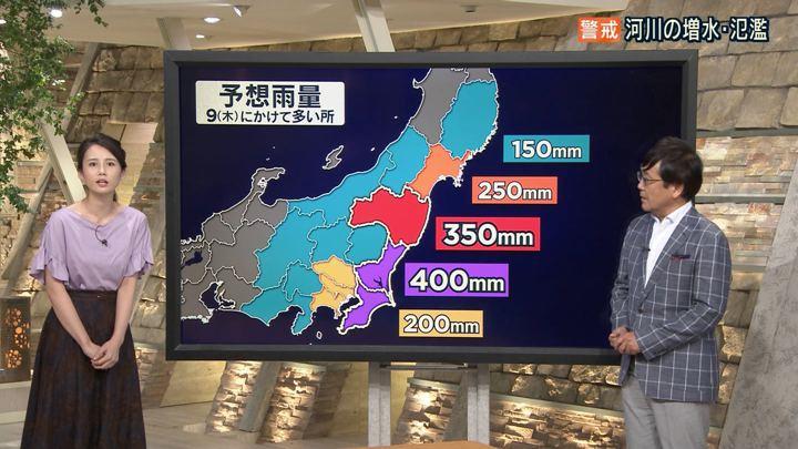 2018年08月07日森川夕貴の画像12枚目